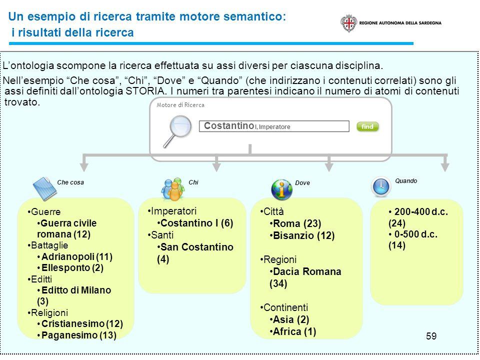 59 Imperatori Costantino I (6) Santi San Costantino (4) Città Roma (23) Bisanzio (12) Regioni Dacia Romana (34) Continenti Asia (2) Africa (1) 200-400