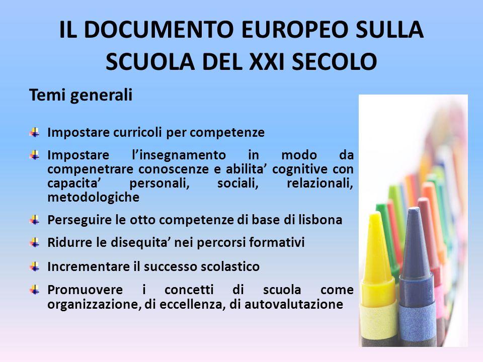 LIVELLI PISA SCIENZE Livello 3 Al livello 3, uno studente sa individuare problemi scientifici descritti con chiarezza in un numero limitato di contesti.