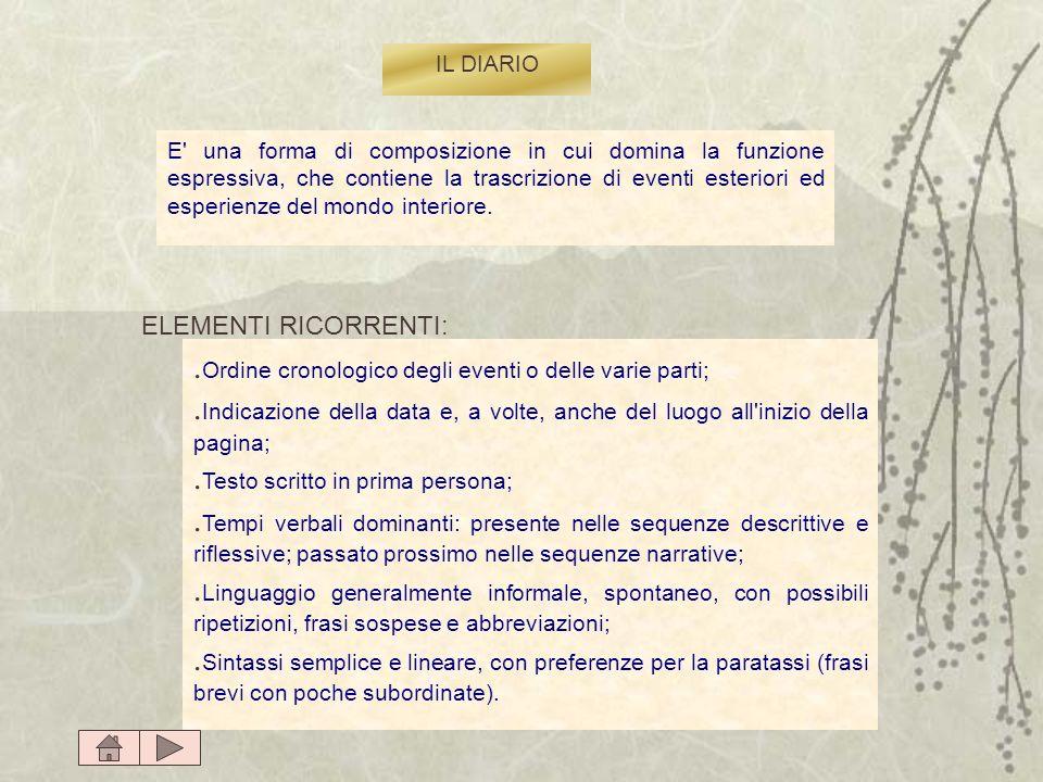 DIARIO PRIVATO ESPOSIZIONE UTILIZZO SINTASSI LESSICO STRUTTURA TESTO (Soggettivo) PASSATO PROSSIMO DATA FIRMA SEMPLICE ESPRESSIVO RGISTRO PERSONALE LINEARE SFOGO PERSONALE ABBREVIAZIONI FRAMMENTARIA EMOZIONE TEMPI VERBALI PRESENTE