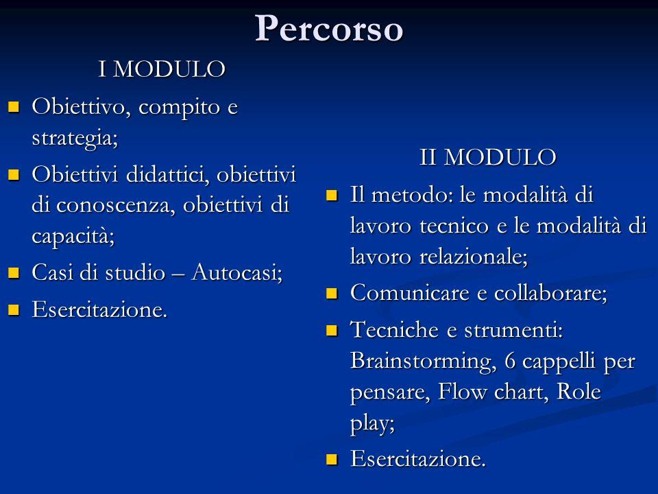 1 Formazione Formatori Formazione Formatori Project work Progetto PONLets plan our future 1-1C - Annualità 2004