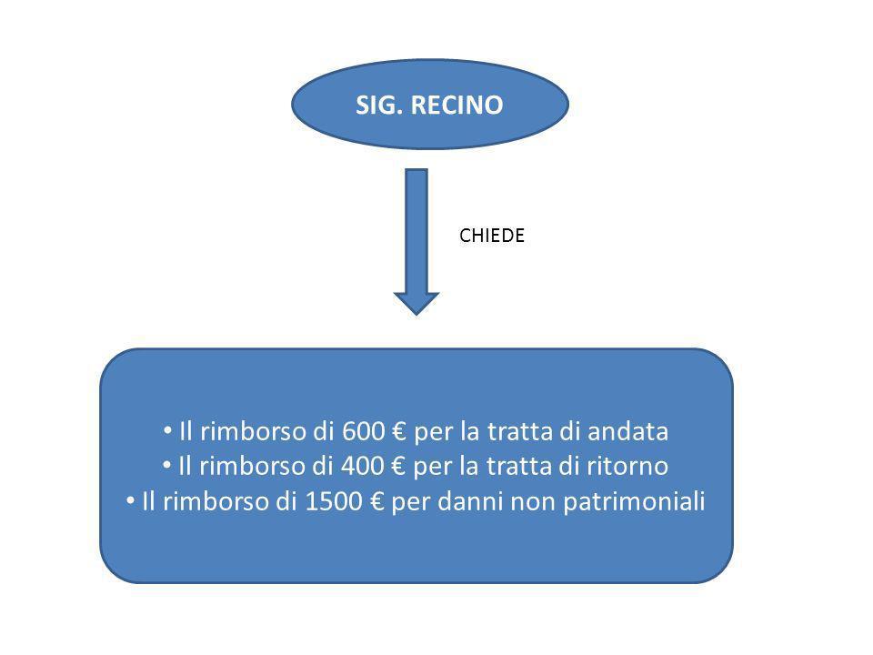 SIG. RECINO CHIEDE Il rimborso di 600 per la tratta di andata Il rimborso di 400 per la tratta di ritorno Il rimborso di 1500 per danni non patrimonia