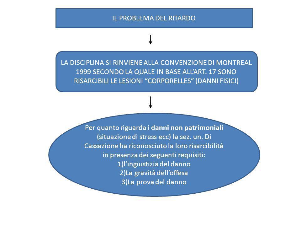 elencali IL PROBLEMA DEL RITARDO LA DISCIPLINA SI RINVIENE ALLA CONVENZIONE DI MONTREAL 1999 SECONDO LA QUALE IN BASE ALLART. 17 SONO RISARCIBILI LE L