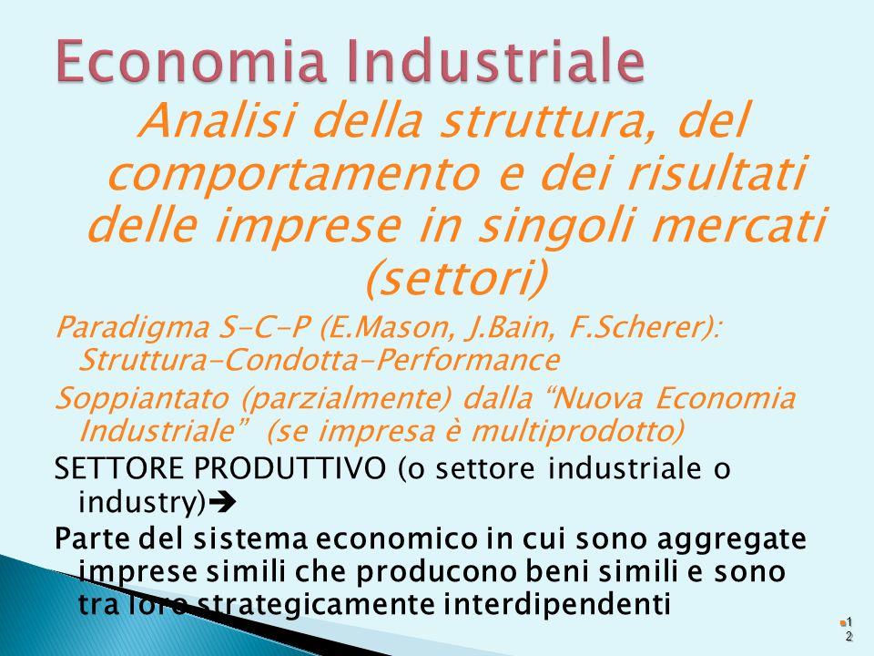 Analisi della struttura, del comportamento e dei risultati delle imprese in singoli mercati (settori) Paradigma S-C-P (E.Mason, J.Bain, F.Scherer): St