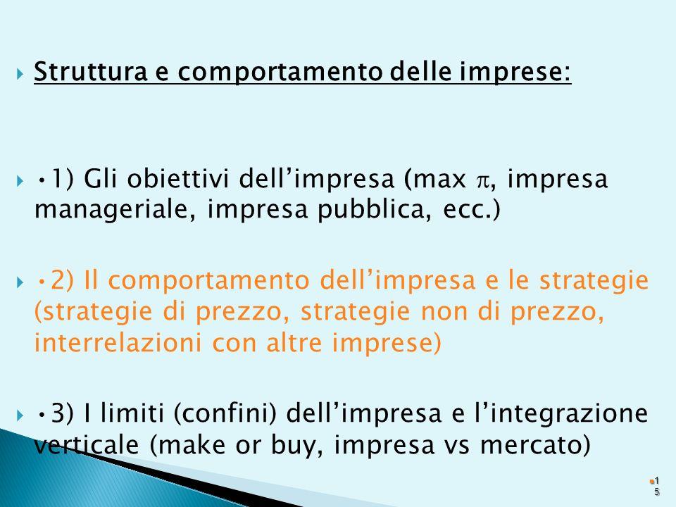 Struttura e comportamento delle imprese: 1) Gli obiettivi dellimpresa (max, impresa manageriale, impresa pubblica, ecc.) 2) Il comportamento dellimpre