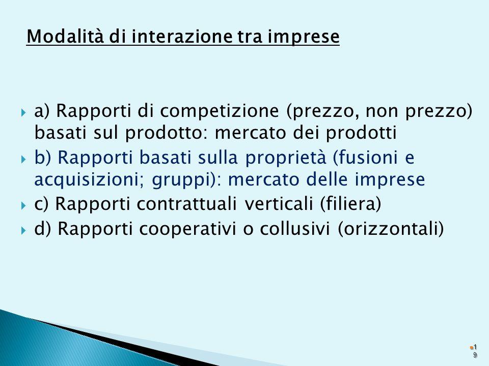 Modalità di interazione tra imprese a) Rapporti di competizione (prezzo, non prezzo) basati sul prodotto: mercato dei prodotti b) Rapporti basati sull
