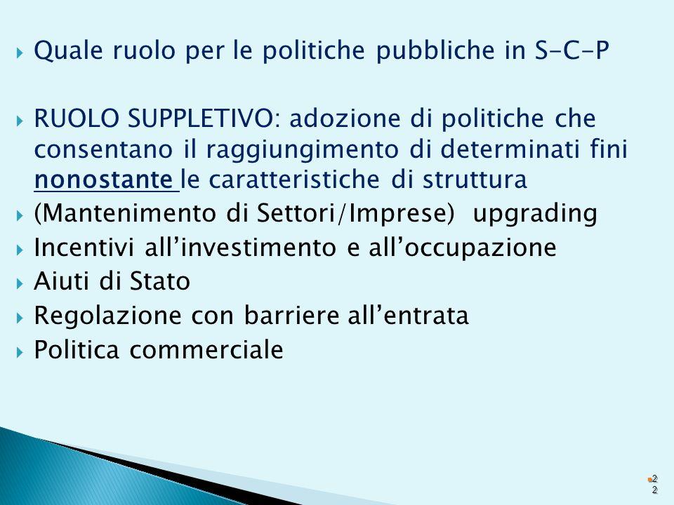 Quale ruolo per le politiche pubbliche in S-C-P RUOLO SUPPLETIVO: adozione di politiche che consentano il raggiungimento di determinati fini nonostant