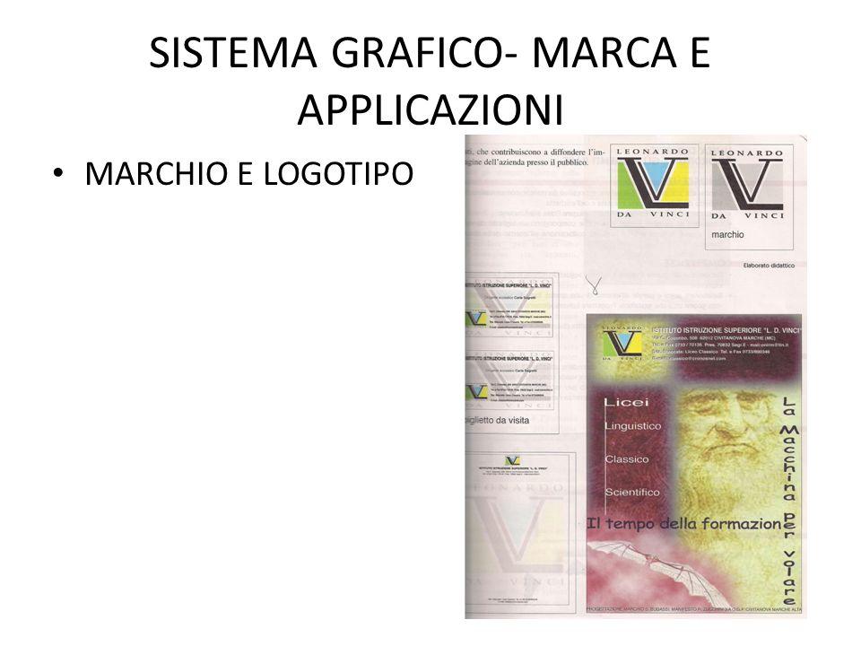 SISTEMA GRAFICO- MARCA E APPLICAZIONI MARCHIO E LOGOTIPO