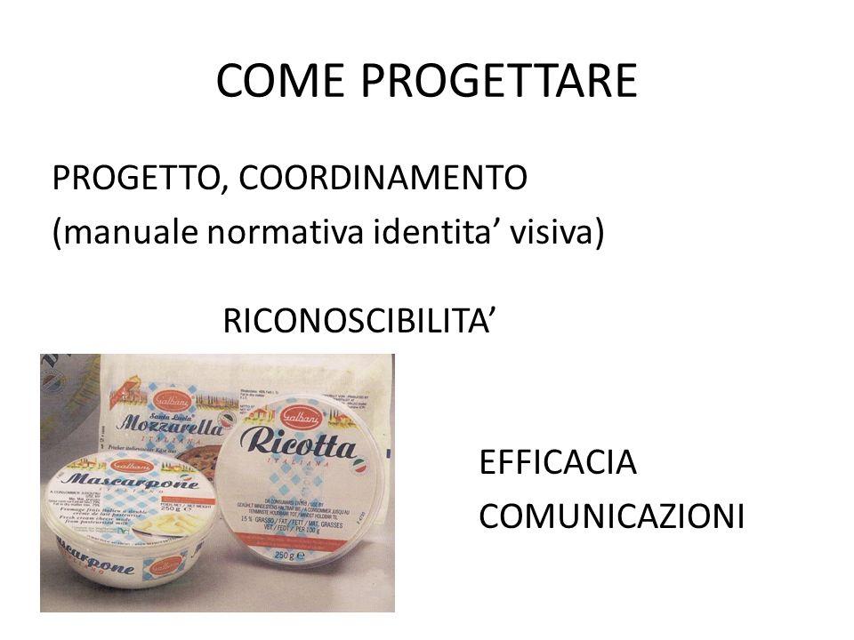 COME PROGETTARE PROGETTO, COORDINAMENTO (manuale normativa identita visiva) RICONOSCIBILITA EFFICACIA COMUNICAZIONI