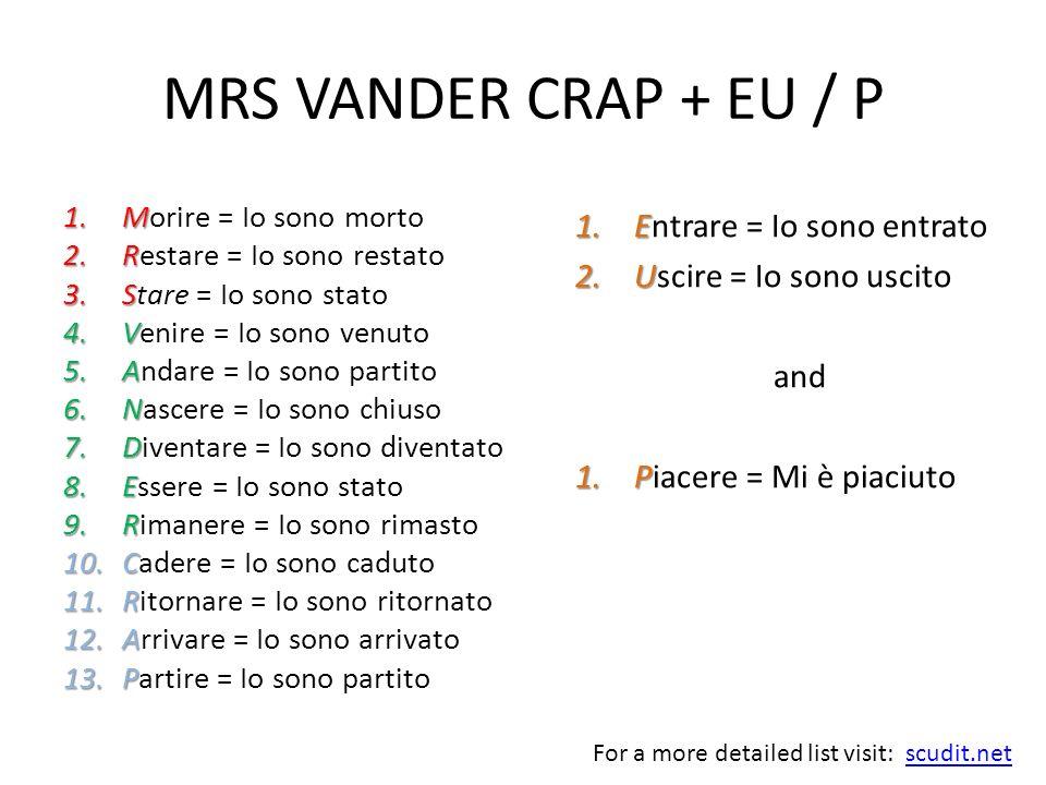 MRS VANDER CRAP + EU / P 1.M 1.Morire = Io sono morto 2.R 2.Restare = Io sono restato 3.S 3.Stare = Io sono stato 4.V 4.Venire = Io sono venuto 5.A 5.