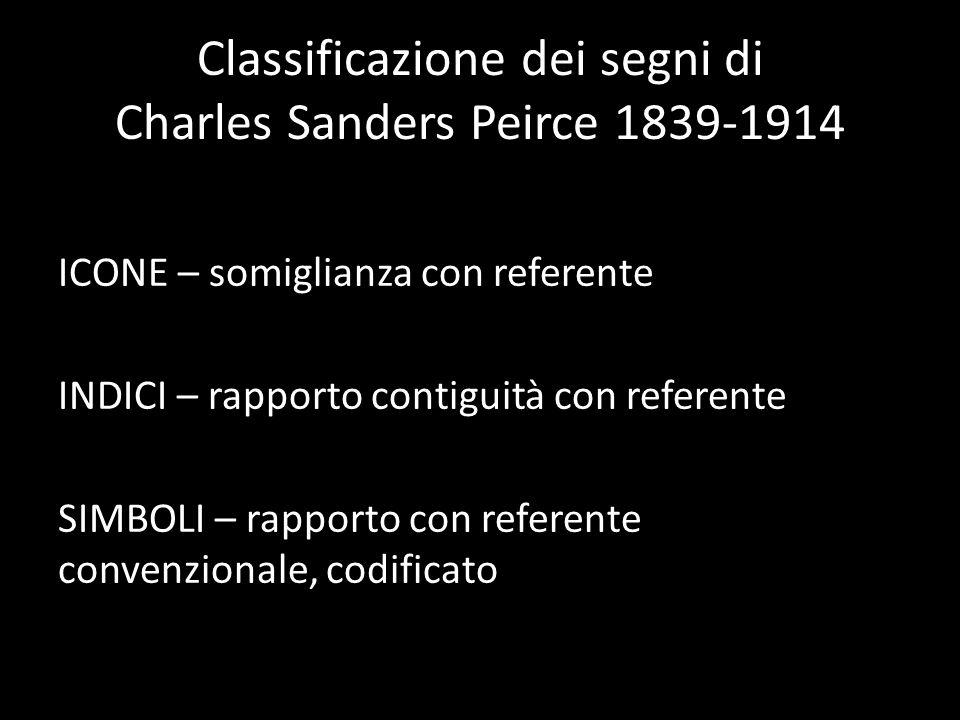 Classificazione dei segni di Charles Sanders Peirce 1839-1914 ICONE – somiglianza con referente INDICI – rapporto contiguità con referente SIMBOLI – rapporto con referente convenzionale, codificato