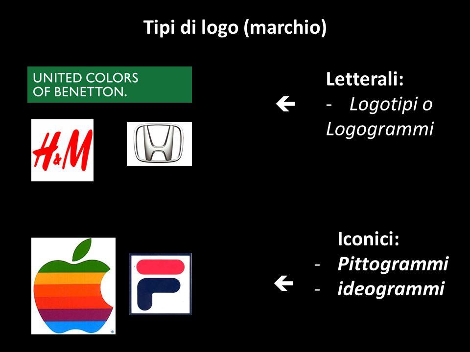 Tipi di logo (marchio) Letterali: -Logotipi o Logogrammi Iconici: -Pittogrammi -ideogrammi
