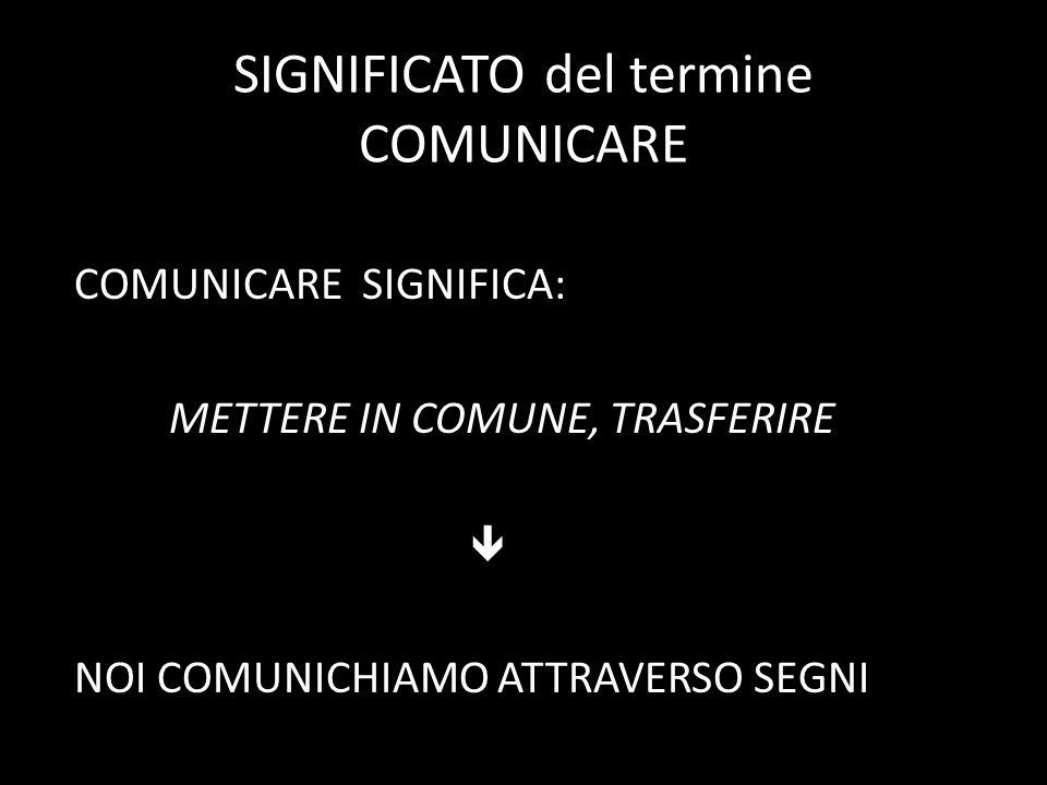 SIGNIFICATO del termine COMUNICARE COMUNICARE SIGNIFICA: METTERE IN COMUNE, TRASFERIRE NOI COMUNICHIAMO ATTRAVERSO SEGNI