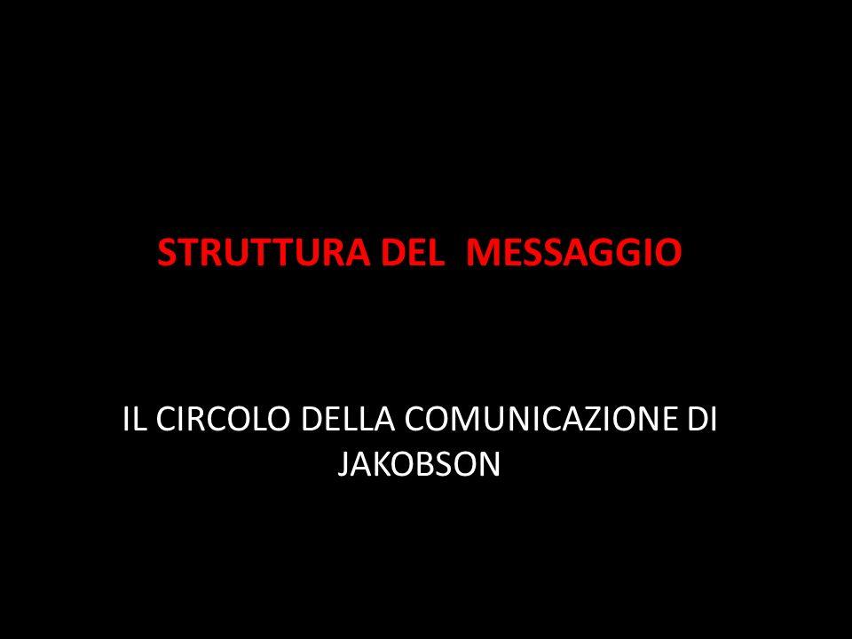 STRUTTURA DEL MESSAGGIO IL CIRCOLO DELLA COMUNICAZIONE DI JAKOBSON