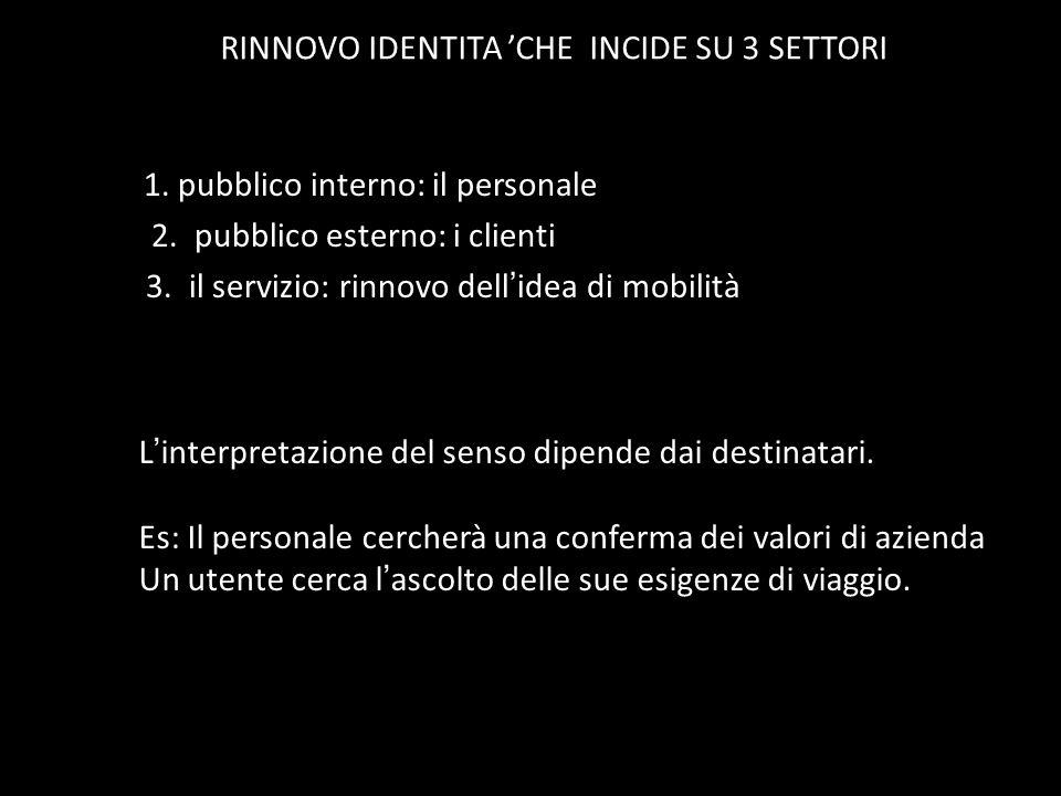 RINNOVO IDENTITA CHE INCIDE SU 3 SETTORI 1. pubblico interno: il personale 2. pubblico esterno: i clienti 3. il servizio: rinnovo dellidea di mobilità