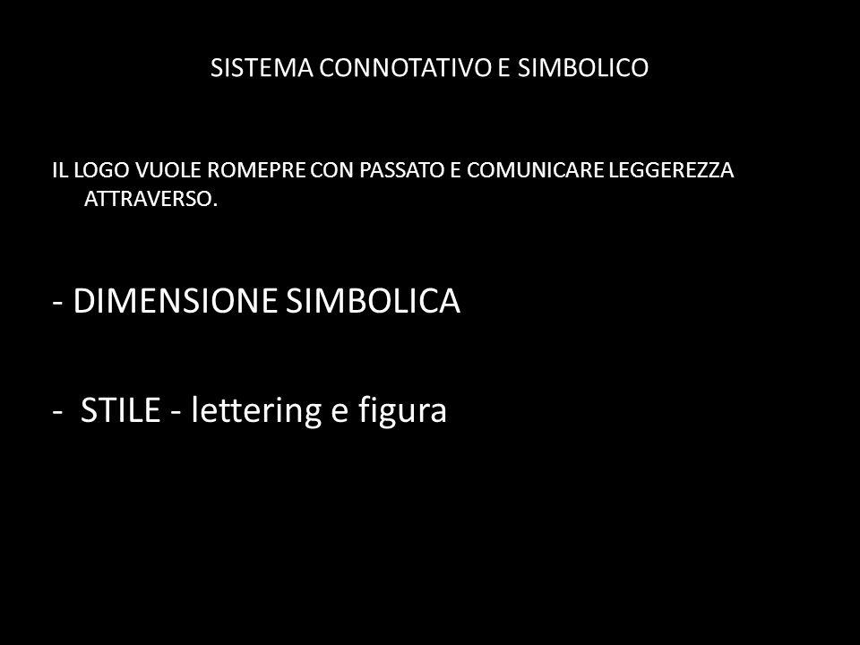 SISTEMA CONNOTATIVO E SIMBOLICO IL LOGO VUOLE ROMEPRE CON PASSATO E COMUNICARE LEGGEREZZA ATTRAVERSO. - DIMENSIONE SIMBOLICA - STILE - lettering e fig