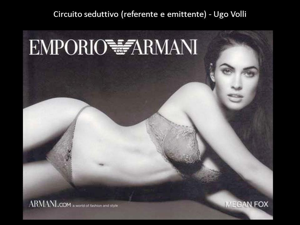 Circuito seduttivo (referente e emittente) - Ugo Volli