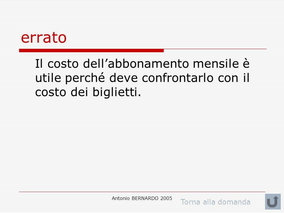 Antonio BERNARDO 2005 errato Il costo dellabbonamento mensile è utile perché deve confrontarlo con il costo dei biglietti. Torna alla domanda