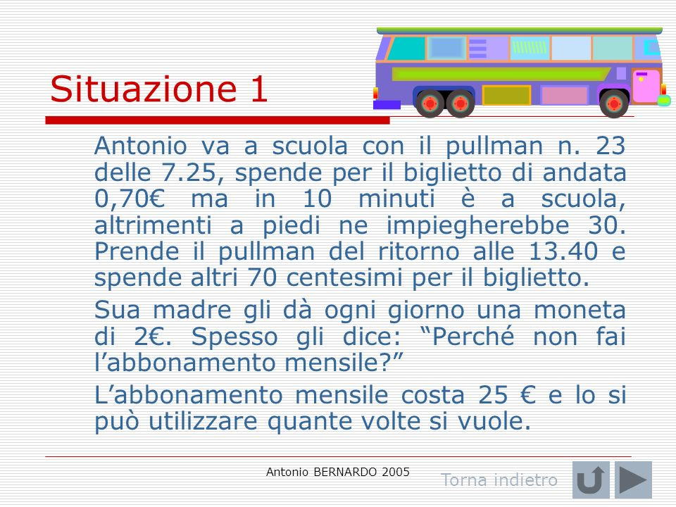 Antonio BERNARDO 2005 Situazione 1 Antonio va a scuola con il pullman n. 23 delle 7.25, spende per il biglietto di andata 0,70 ma in 10 minuti è a scu