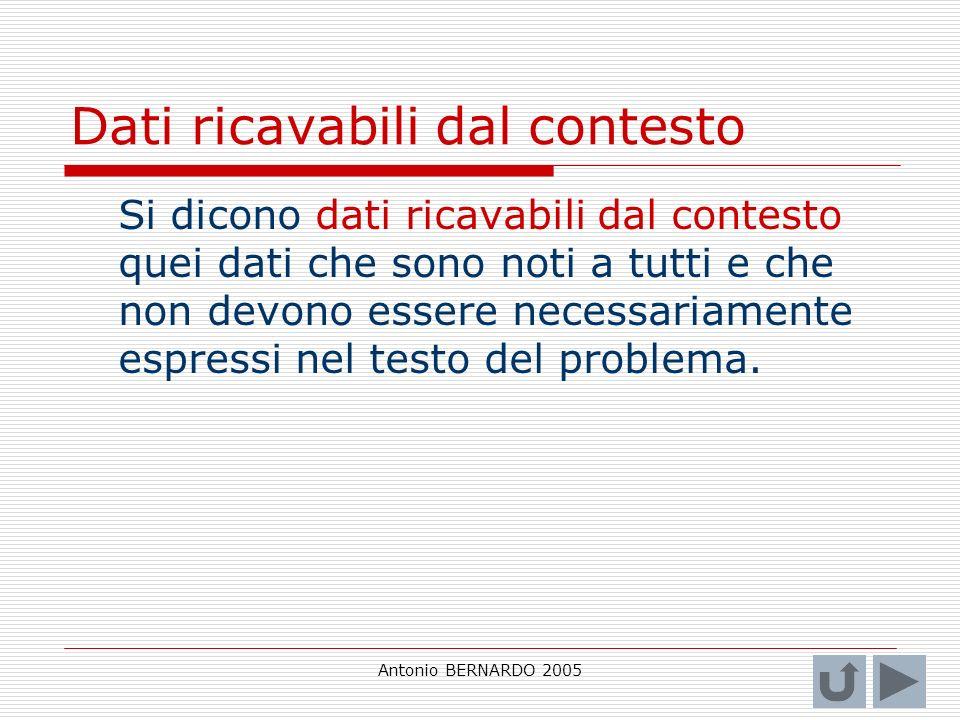 Antonio BERNARDO 2005 Dati ricavabili dal contesto Si dicono dati ricavabili dal contesto quei dati che sono noti a tutti e che non devono essere necessariamente espressi nel testo del problema.
