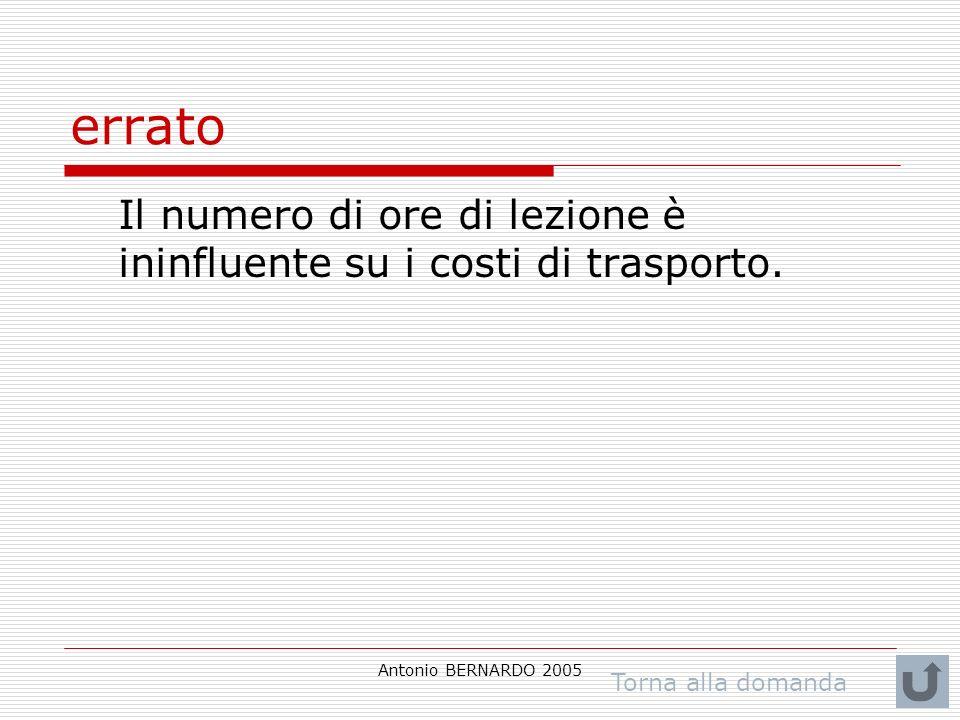 Antonio BERNARDO 2005 errato Il numero di ore di lezione è ininfluente su i costi di trasporto. Torna alla domanda