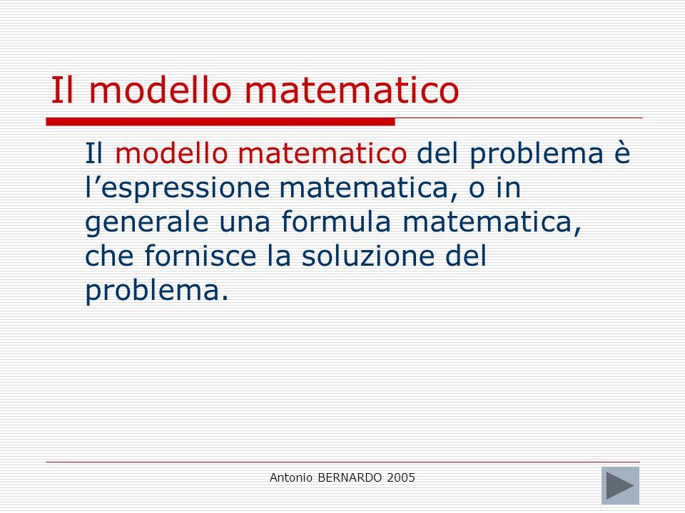 Antonio BERNARDO 2005 Il modello matematico Il modello matematico del problema è lespressione matematica, o in generale una formula matematica, che fornisce la soluzione del problema.