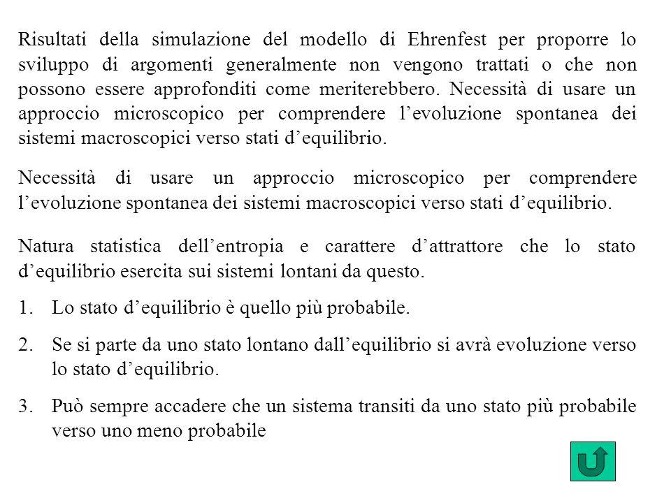 Risultati della simulazione del modello di Ehrenfest per proporre lo sviluppo di argomenti generalmente non vengono trattati o che non possono essere approfonditi come meriterebbero.