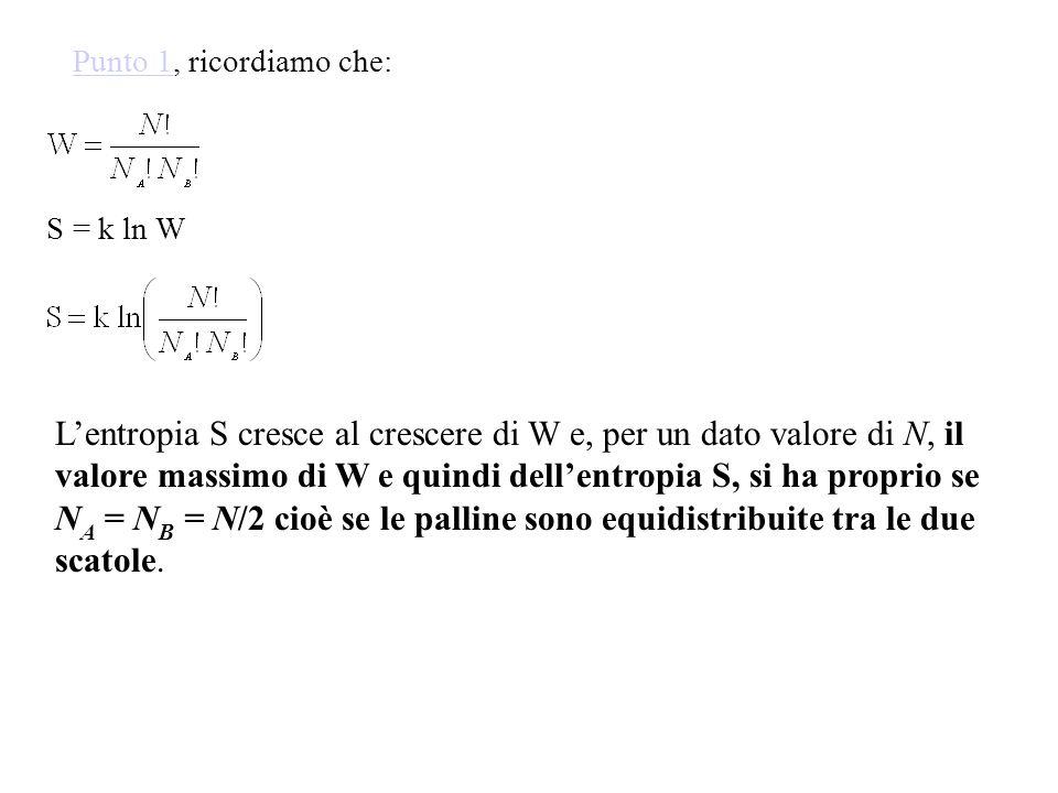 Punto 1Punto 1, ricordiamo che: S = k ln W Lentropia S cresce al crescere di W e, per un dato valore di N, il valore massimo di W e quindi dellentropia S, si ha proprio se N A = N B = N/2 cioè se le palline sono equidistribuite tra le due scatole.