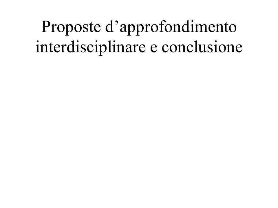 Proposte dapprofondimento interdisciplinare e conclusione