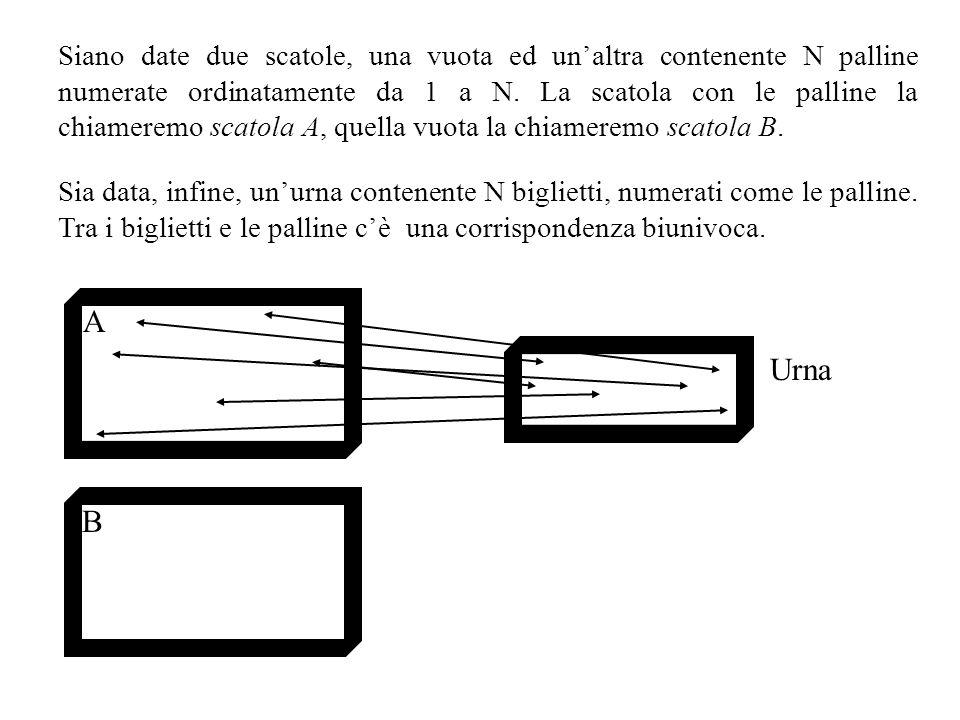 Siano date due scatole, una vuota ed unaltra contenente N palline numerate ordinatamente da 1 a N.