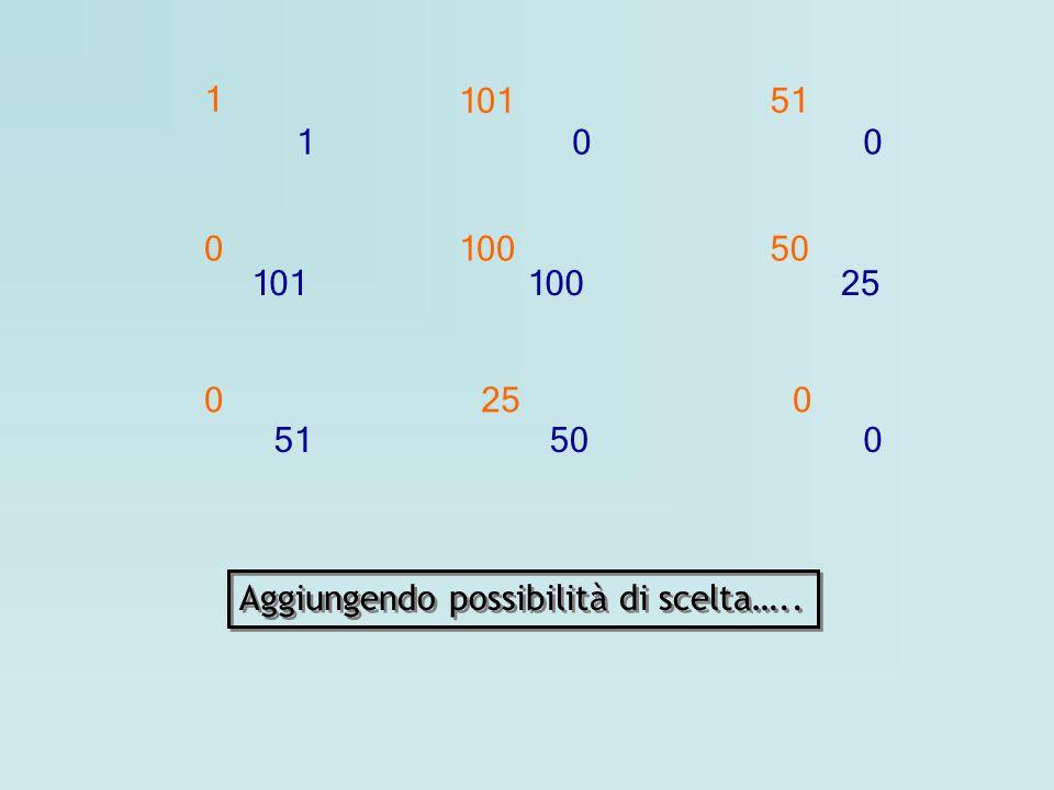 10050 250 100 500 25 0 0 101 1 51 1 101 51 0 0 Aggiungendo possibilità di scelta…..