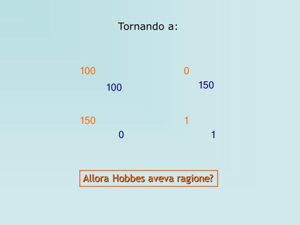 Tornando a: 100 150 0 0 1 1 Allora Hobbes aveva ragione?