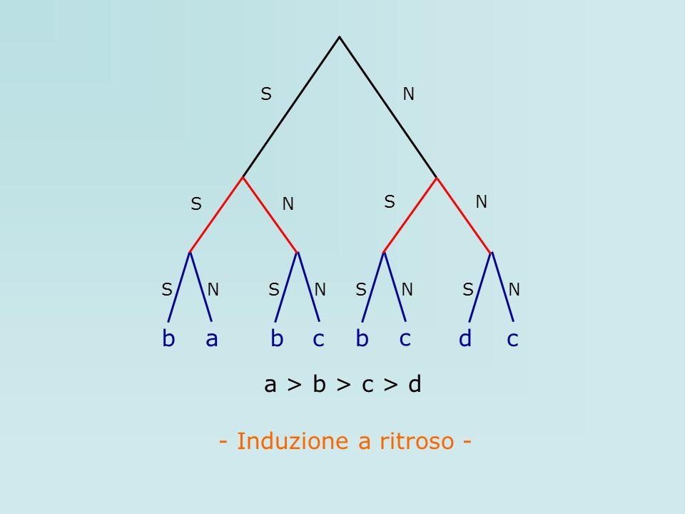babcb c dc - Induzione a ritroso - a > b > c > d SNSNSNSN SN SN SN
