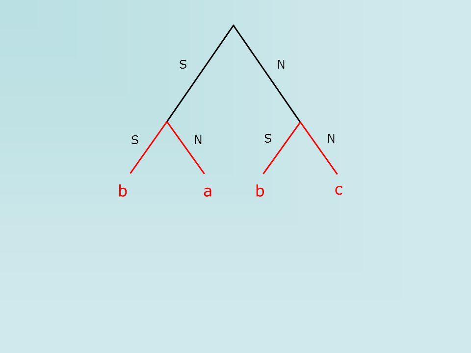 bab c SN SN SN