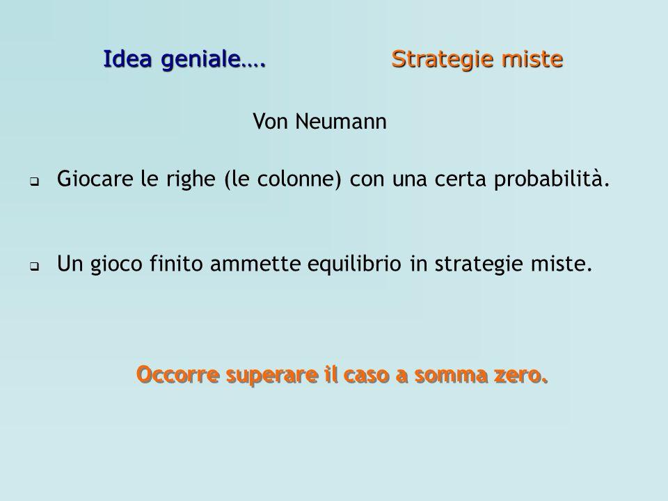 Idea geniale…. Strategie miste Von Neumann Giocare le righe (le colonne) con una certa probabilità. Un gioco finito ammette equilibrio in strategie mi