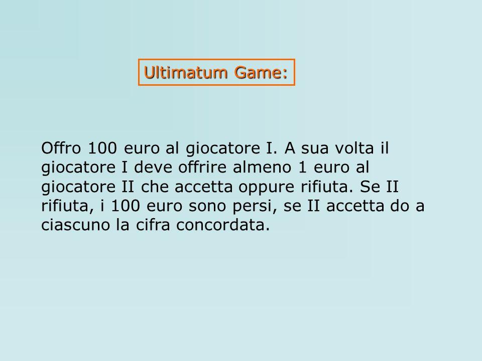 Ultimatum Game: Offro 100 euro al giocatore I. A sua volta il giocatore I deve offrire almeno 1 euro al giocatore II che accetta oppure rifiuta. Se II