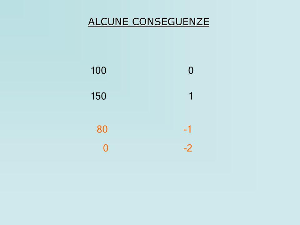 ALCUNE CONSEGUENZE 1000 1501 80 0-2