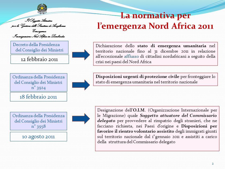 Il Soggetto Attuatore per la Gestione delle Strutture di Accoglienza Emergenza Immigrazione Nord Africa in Lombardia 2 Dichiarazione dello stato di em