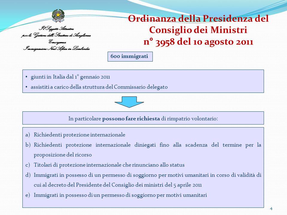 4 giunti in Italia dal 1° gennaio 2011 assistiti a carico della struttura del Commissario delegato a)Richiedenti protezione internazionale b)Richieden