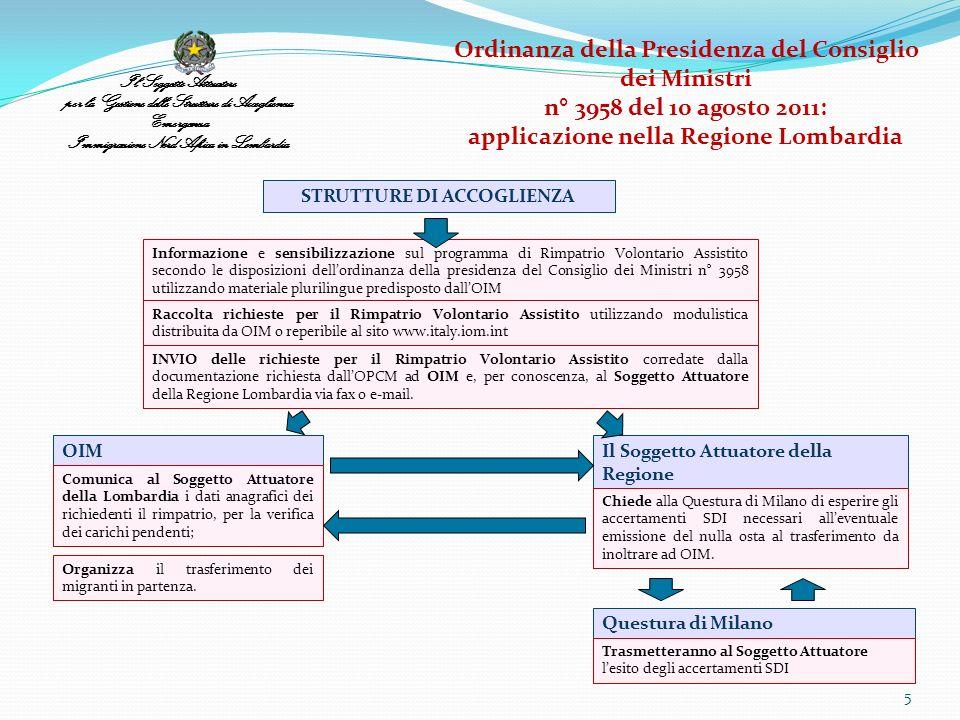 5 STRUTTURE DI ACCOGLIENZA Informazione e sensibilizzazione sul programma di Rimpatrio Volontario Assistito secondo le disposizioni dellordinanza dell