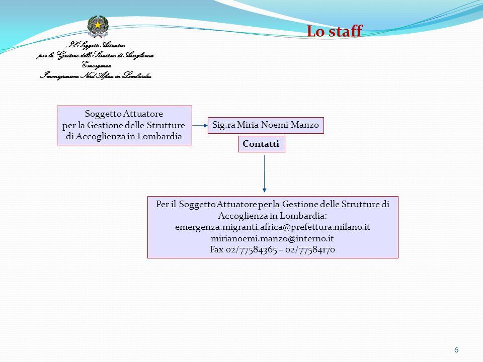 6 Soggetto Attuatore per la Gestione delle Strutture di Accoglienza in Lombardia Sig.ra Miria Noemi Manzo Contatti Per il Soggetto Attuatore per la Ge
