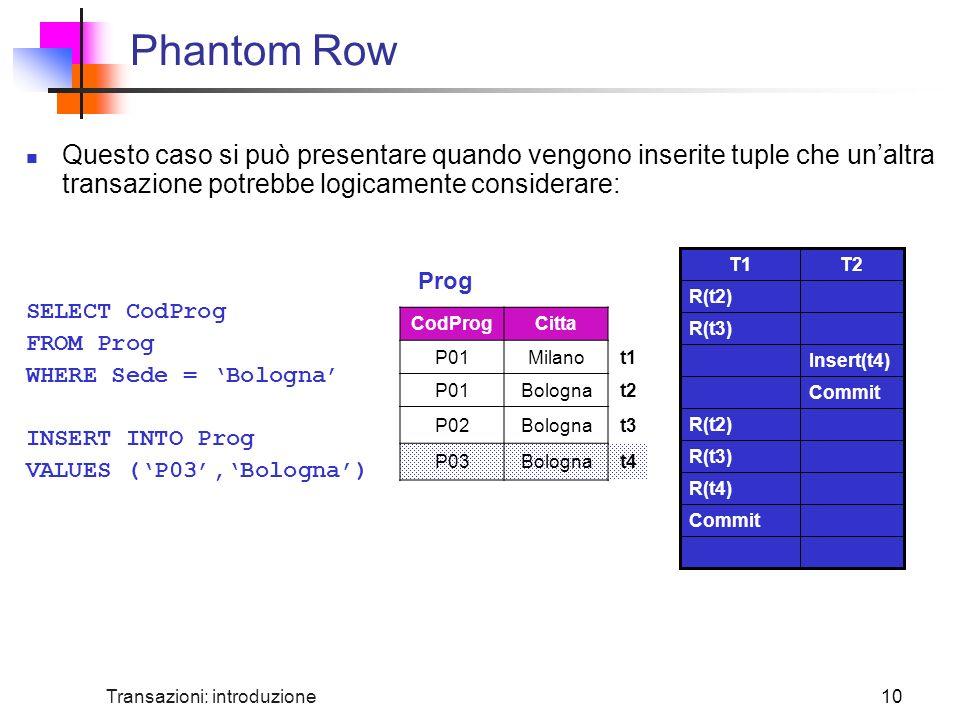 Transazioni: introduzione10 Phantom Row Questo caso si può presentare quando vengono inserite tuple che unaltra transazione potrebbe logicamente considerare: SELECT CodProg FROM Prog WHERE Sede = Bologna INSERT INTO Prog VALUES (P03,Bologna) R(t4) Commit R(t3) Commit R(t2) Insert(t4) R(t3) R(t2) T2T1 CodProgCitta P01Milanot1 P01Bolognat2 P02Bolognat3 P03Bolognat4 Prog