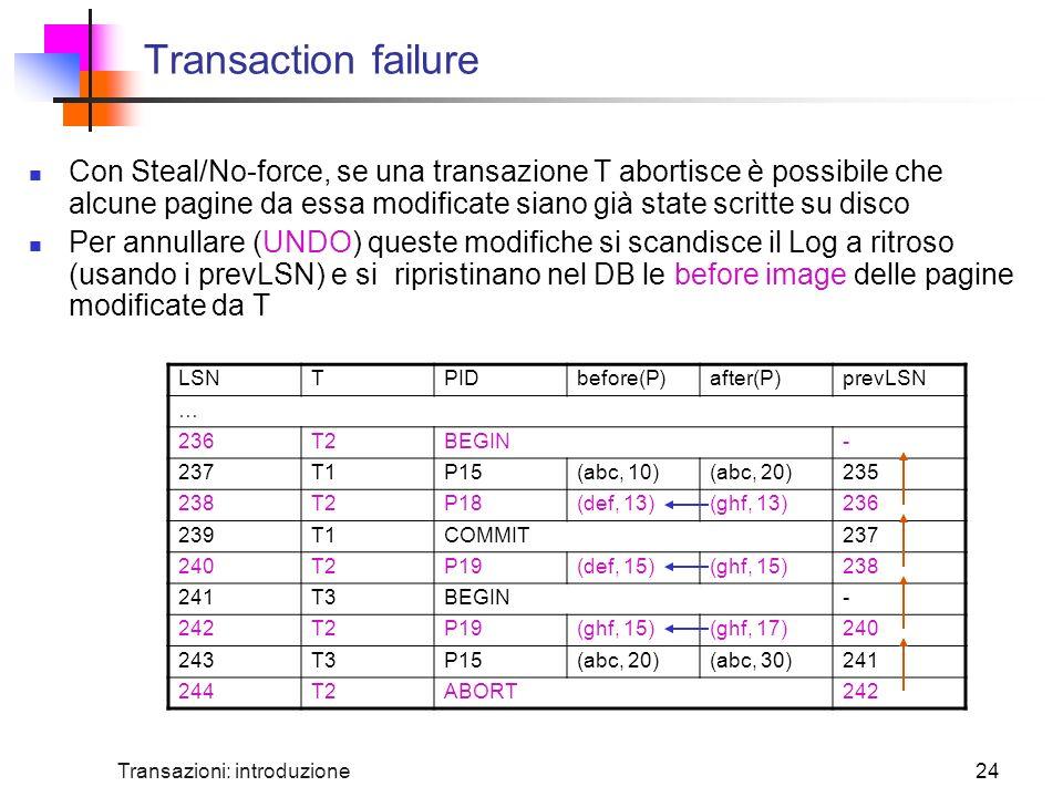 Transazioni: introduzione24 Transaction failure Con Steal/No-force, se una transazione T abortisce è possibile che alcune pagine da essa modificate siano già state scritte su disco Per annullare (UNDO) queste modifiche si scandisce il Log a ritroso (usando i prevLSN) e si ripristinano nel DB le before image delle pagine modificate da T LSNTPIDbefore(P)after(P)prevLSN … 236T2BEGIN- 237T1P15(abc, 10)(abc, 20)235 238T2P18(def, 13)(ghf, 13)236 239T1COMMIT237 240T2P19(def, 15)(ghf, 15)238 241T3BEGIN- 242T2P19(ghf, 15)(ghf, 17)240 243T3P15(abc, 20)(abc, 30)241 244T2ABORT242