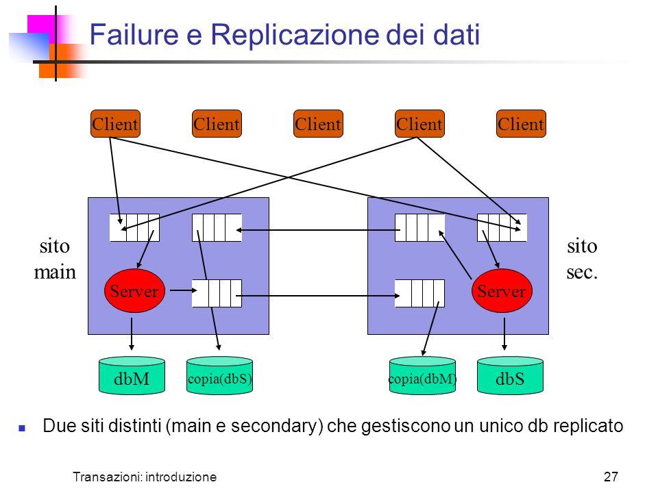 Transazioni: introduzione27 Failure e Replicazione dei dati Due siti distinti (main e secondary) che gestiscono un unico db replicato Client Server copia(dbS) dbM copia(dbM) dbS Server sito main sito sec.