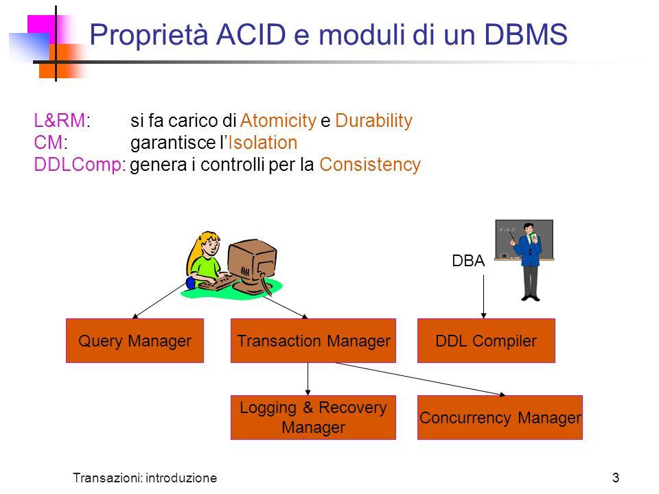 Transazioni: introduzione3 Proprietà ACID e moduli di un DBMS Query ManagerTransaction Manager Concurrency Manager DDL Compiler Logging & Recovery Manager DBA L&RM: si fa carico di Atomicity e Durability CM: garantisce lIsolation DDLComp: genera i controlli per la Consistency