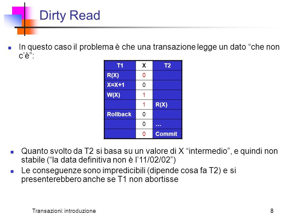 Transazioni: introduzione9 Unrepeatable Read Ora il problema è che una transazione legge due volte un dato e trova valori diversi (il prezzo nel frattempo è aumentato): Anche in questo caso si possono avere gravi conseguenze Lo stesso problema si presenta per transazioni di analisi (ad es.: T1 somma limporto di 2 conti correnti mentre T2 esegue un trasferimento di fondi dalluno allaltro) T1XT2 R(X)0 0 1X=X+1 1W(X) 1Commit R(X)1 Commit1