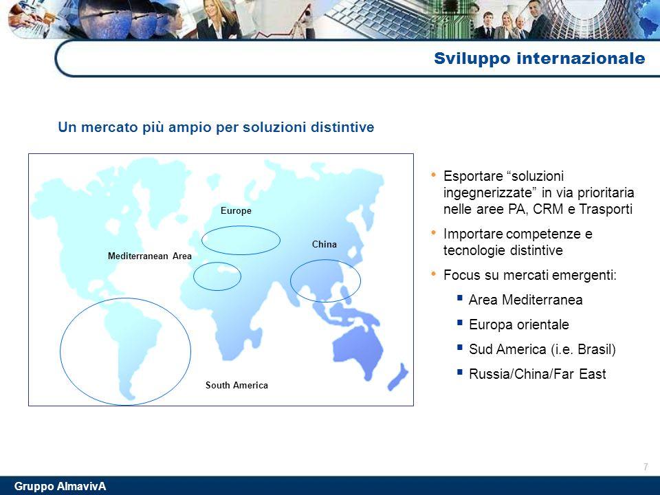 7 Gruppo AlmavivA Sviluppo internazionale South America Mediterranean Area China Europe Esportare soluzioni ingegnerizzate in via prioritaria nelle aree PA, CRM e Trasporti Importare competenze e tecnologie distintive Focus su mercati emergenti: Area Mediterranea Europa orientale Sud America (i.e.