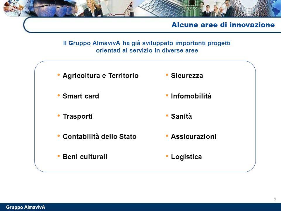 9 Gruppo AlmavivA Alcune aree di innovazione Il Gruppo AlmavivA ha già sviluppato importanti progetti orientati al servizio in diverse aree Agricoltura e Territorio Smart card Trasporti Contabilità dello Stato Beni culturali Sicurezza Infomobilità Sanità Assicurazioni Logistica