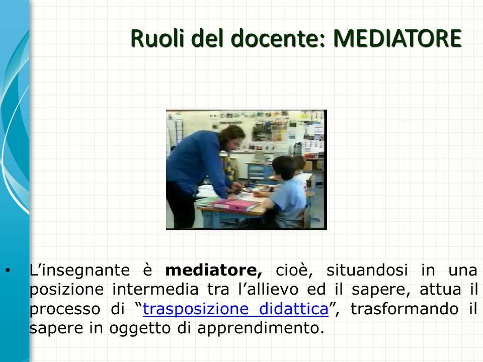 Ruoli del docente: MEDIATORE Linsegnante è mediatore, cioè, situandosi in una posizione intermedia tra lallievo ed il sapere, attua il processo di tra