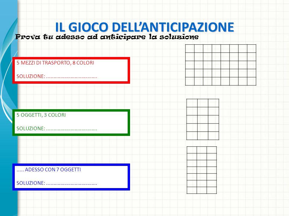 IL GIOCO DELLANTICIPAZIONE Prova tu adesso ad anticipare la soluzione 5 MEZZI DI TRASPORTO, 8 COLORI SOLUZIONE:.................................... 5
