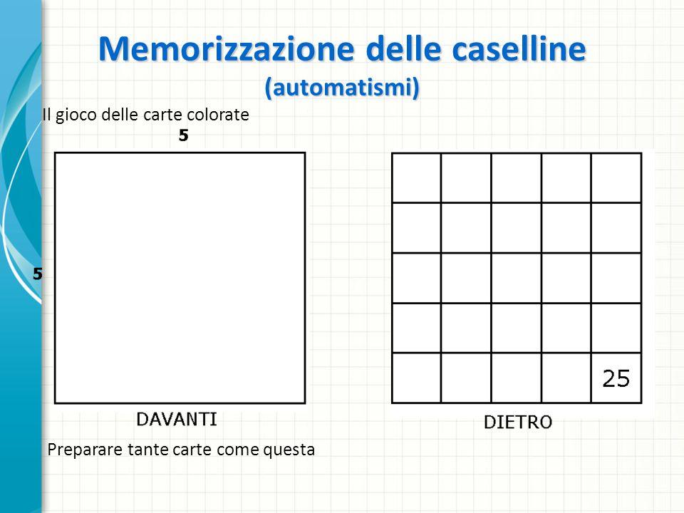 Memorizzazione delle caselline (automatismi) Il gioco delle carte colorate Preparare tante carte come questa